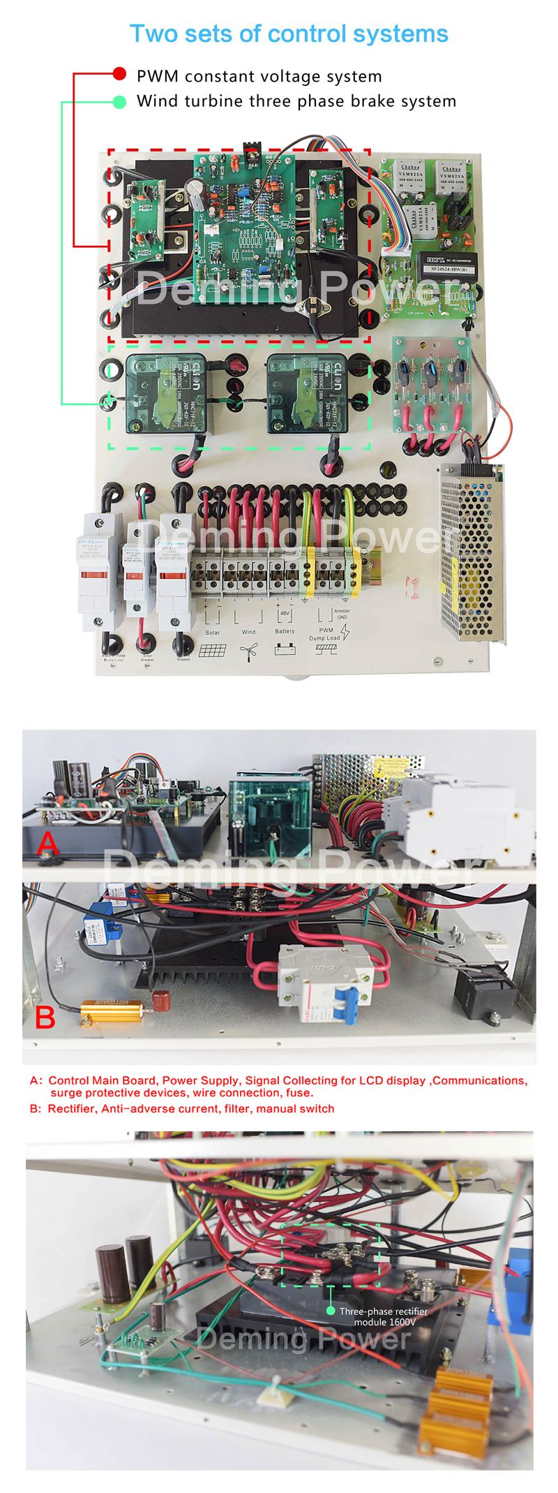 Wind Solar Hybrid Controller 10kw Diagram And Control Installation Schematic Fkj B Pwm Off Grid